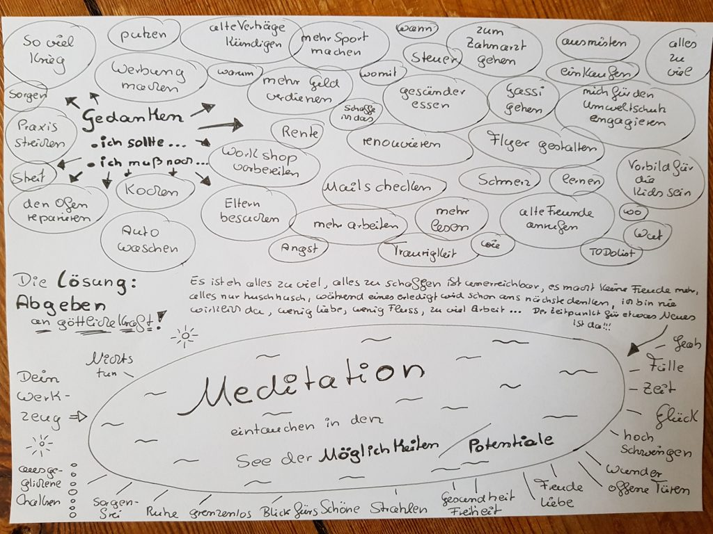 Meditation Potentiale by Birgit Strauch